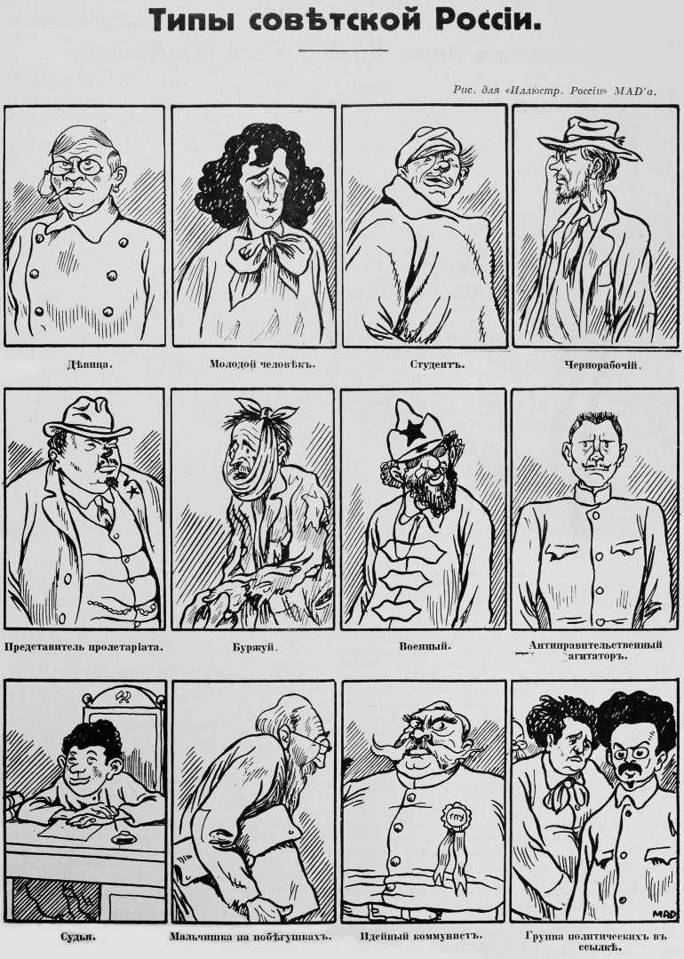 Типы Советской России