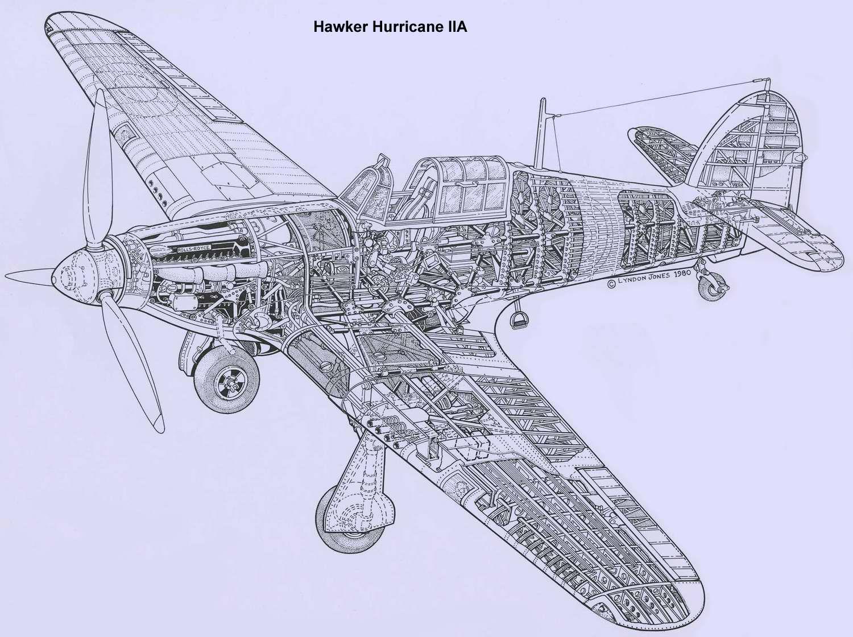 Hawker Hurricane - истребитель Хоукер Харрикейн, 1937 год