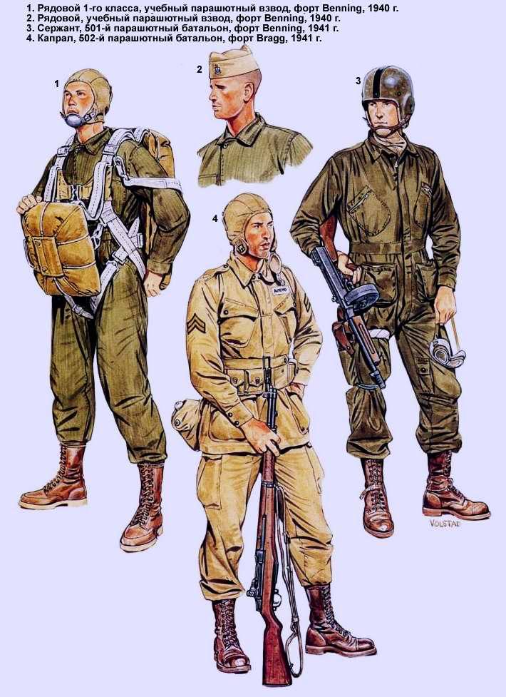 Рядовые и сержанты учебно-тренировочных подразделений