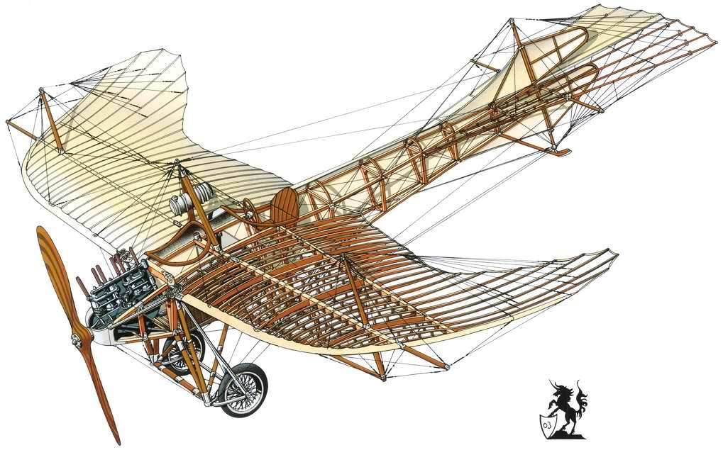 Etrich-Rumpler Taube - разведывательный самолет, истребитель, бомбардировщик, 1910 год (Германия)