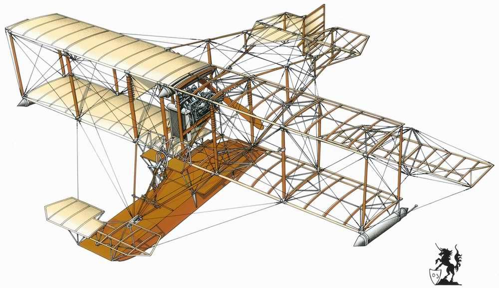 Curtiss A1 Triad - разведывательный гидроплан, 1911 год (США)