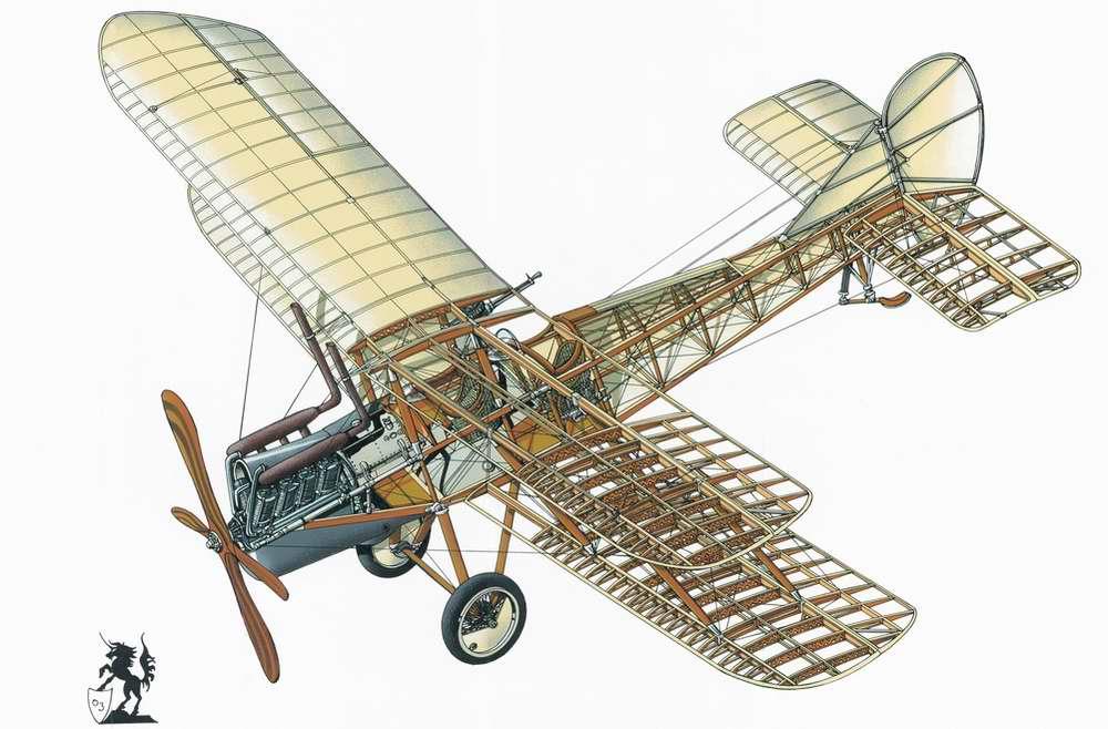 Royal Aircraft Factory B.E.2 - разведывательный самолет, бомбардировщик, 1912 год (Великобритания)