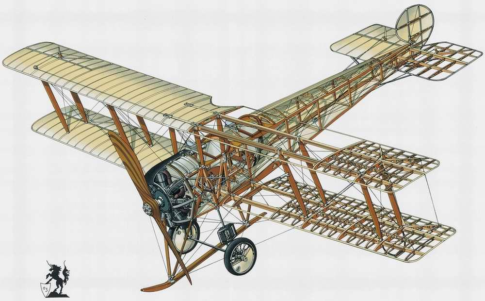Avro 504 - учебно-тренировочный самолёт, истребитель, 1913 год (Великобритания)