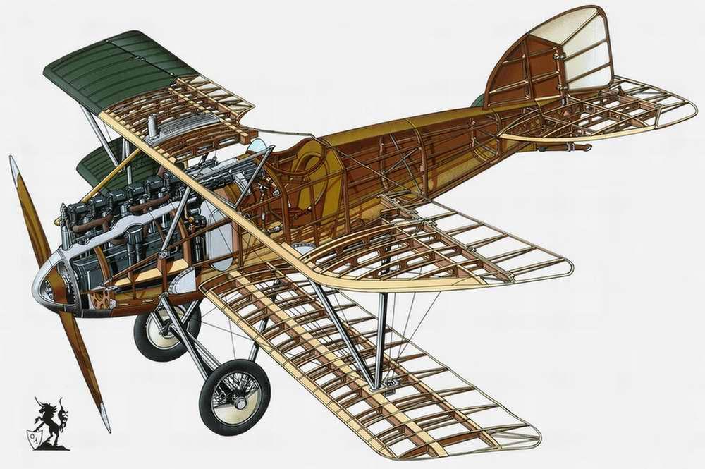 Albatros D.II - истребитель-биплан, 1916 год (Германия)
