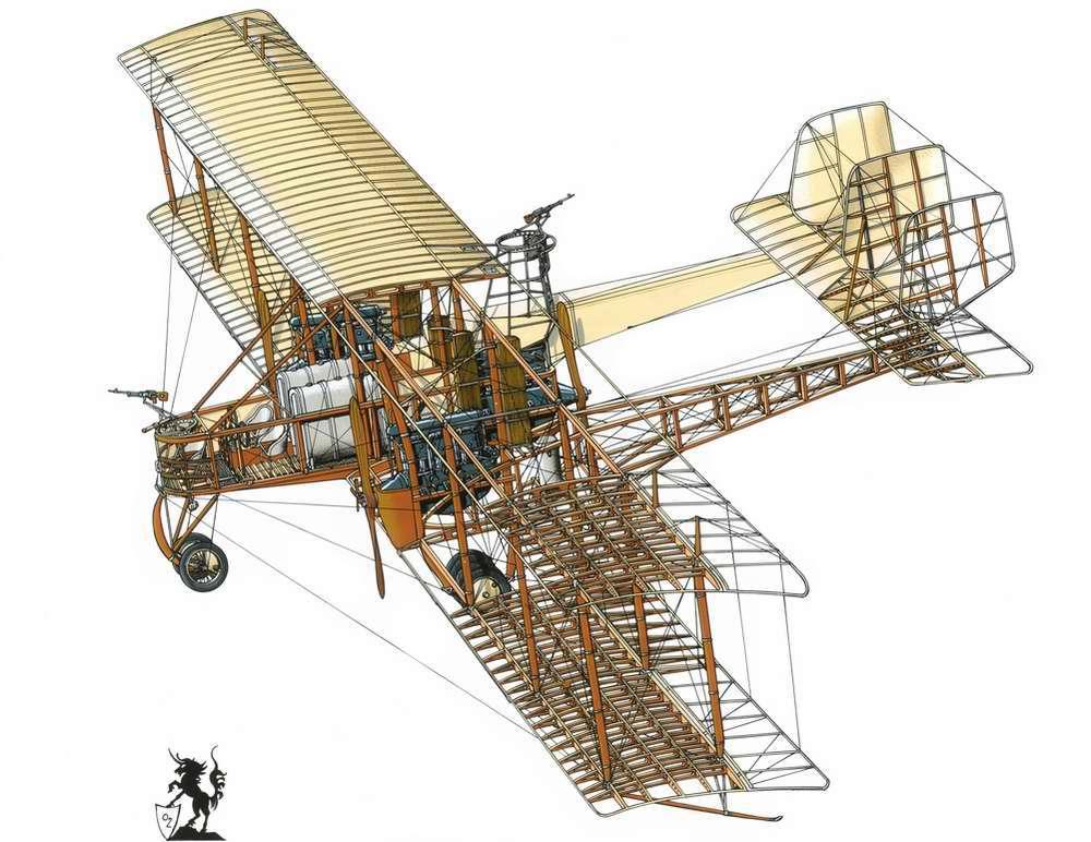 Самолеты 1 й мировой войны в разрезе на