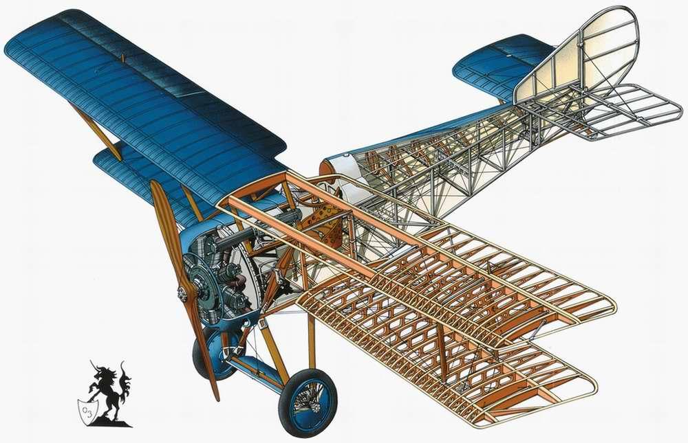 Hanriot HD.1 - истребитель-биплан, 1916 год (Франция)