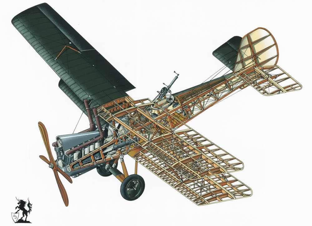 Royal Aircraft Factory R.E.8 - разведывательный самолет, бомбардировщик, 1916 год (Великобритания)