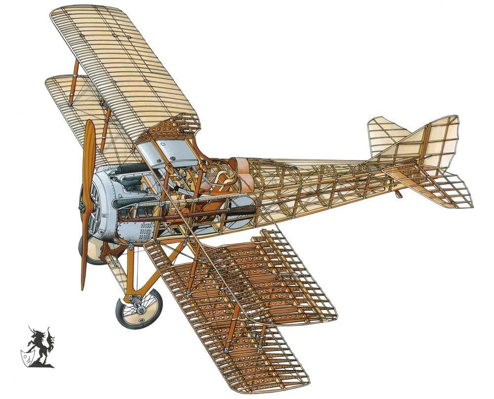 SPAD S.VII - истребитель-биплан, 1916 год (Франция)