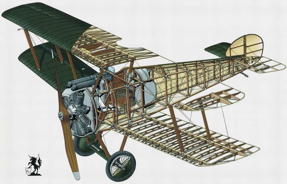 Sopwith Camel F.1 - истребитель-биплан, 1916 год (Великобритания)