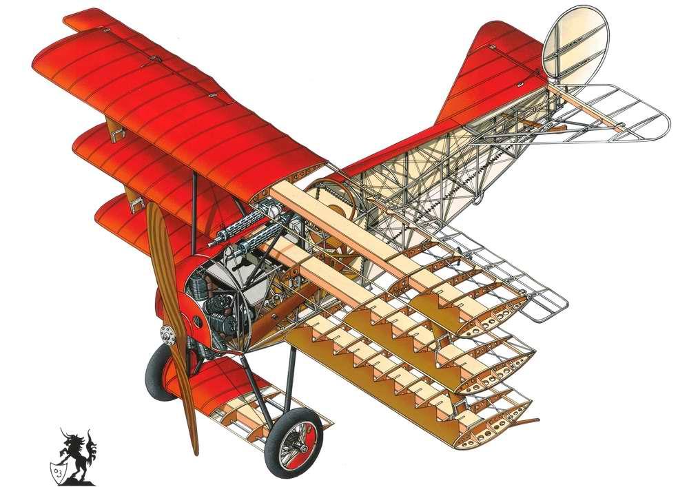 Fokker Dr.I - истребитель-триплан Фоккер Dr.1, 1917 год (Германия)