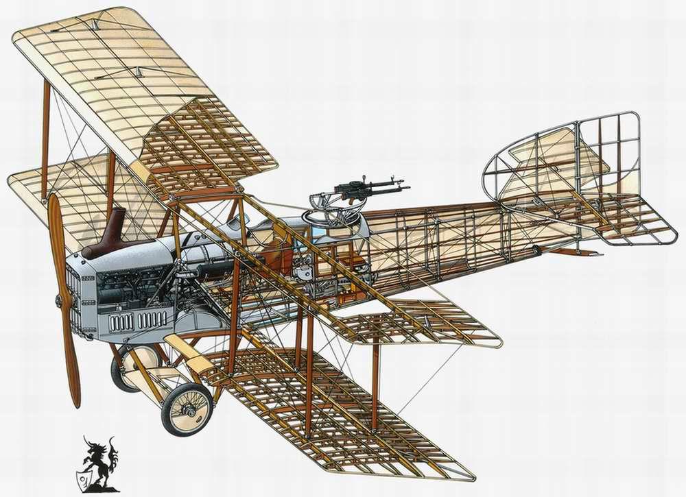 Breguet 14 - разведывательный самолет, бомбардировщик, 1917 год (Франция)