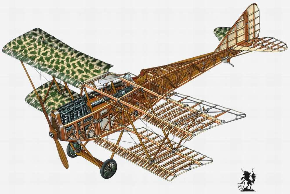 Ansaldo SVA.5 Ballila - разведывательный самолет, 1917 год (Италия)