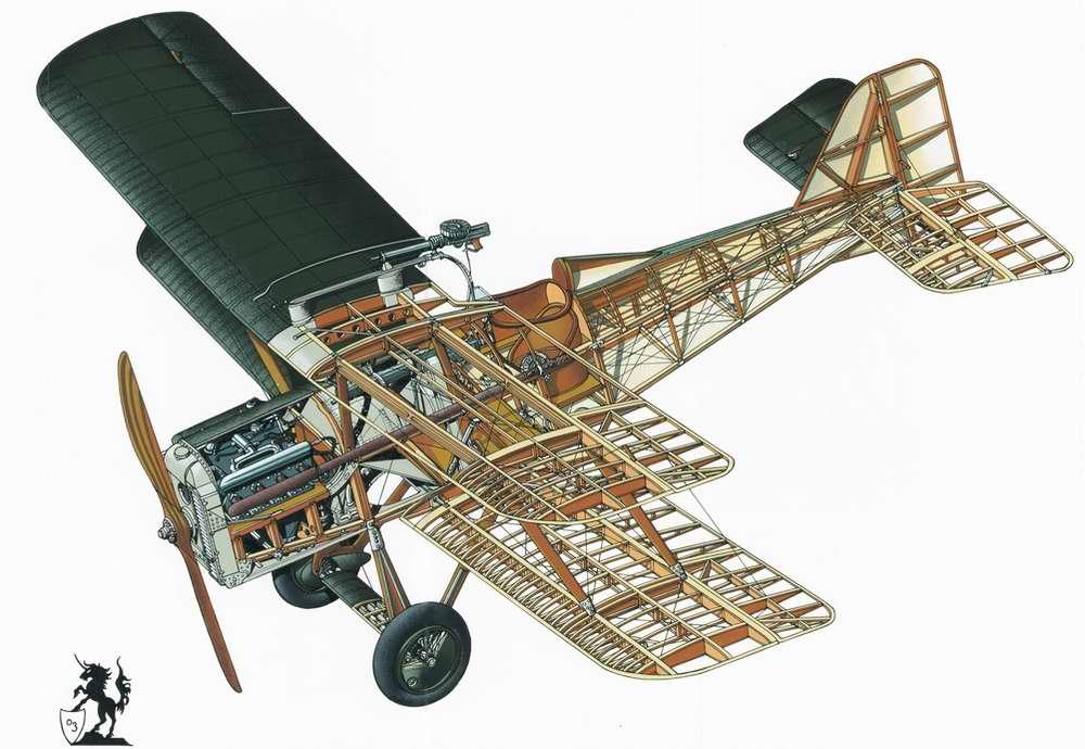Royal Aircraft Factory S.E.5 - истребитель-биплан, 1917 год (Великобритания)