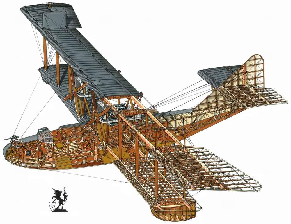 Curtiss H16 Large America - разведывательный гидроплан, бомбардировщик, 1917 год (США)