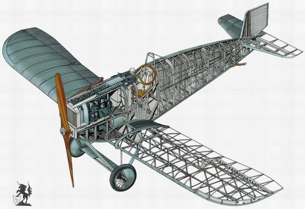 Junkers D.1 - истребитель-моноплан, 1917 год (Германия)