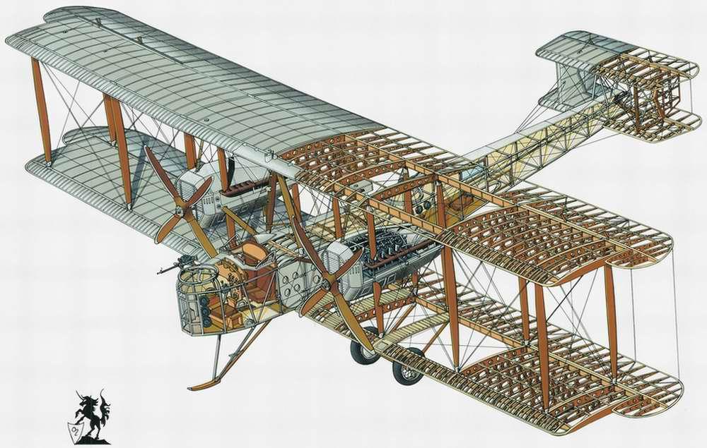 Vickers Vimy - тяжелый бомбардировщик, 1917 год (Великобритания)
