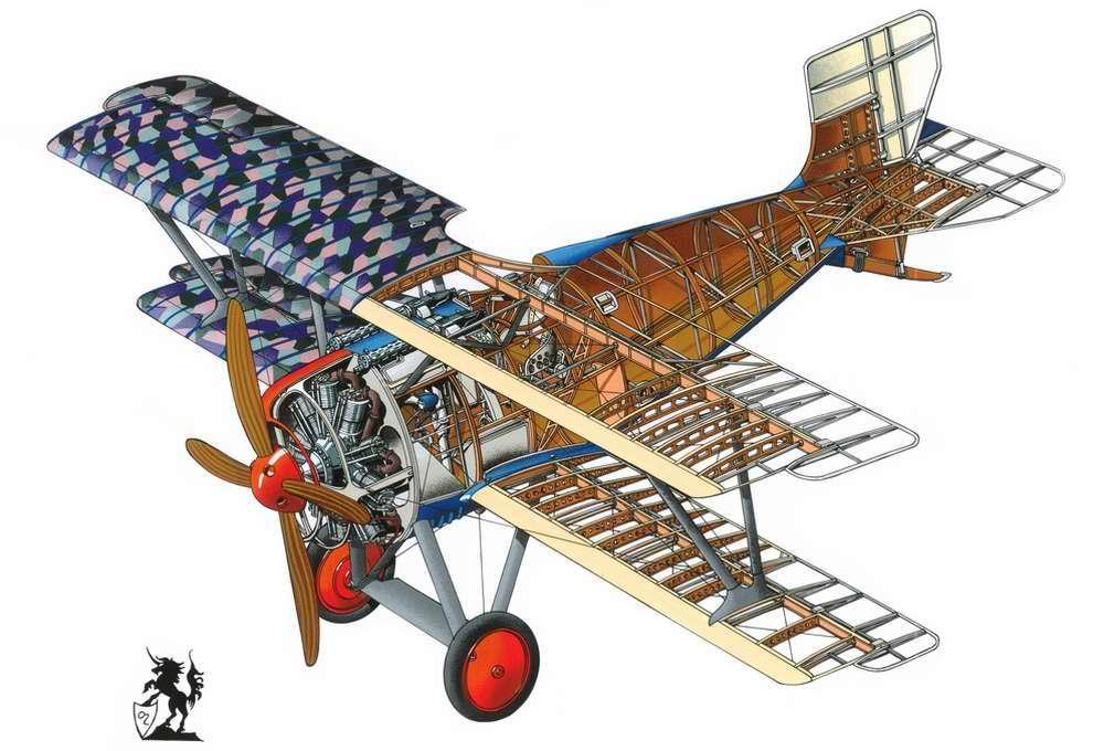 Siemens-Schuckert D.III - истребитель-биплан, 1918 год (Германия)