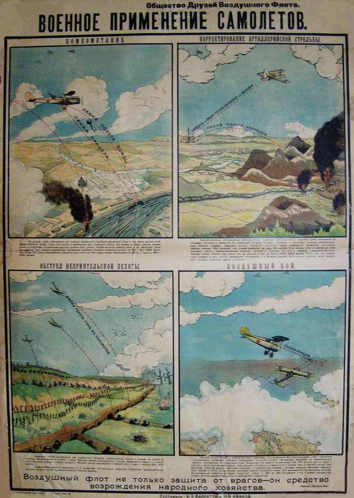 Военное применение самолетов