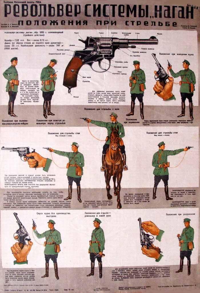 Револьвер системы Наган - положения при стрельбе (1932)