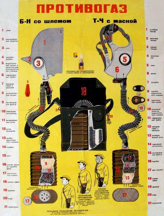 Противогаз со шлемом и с маской (1938)
