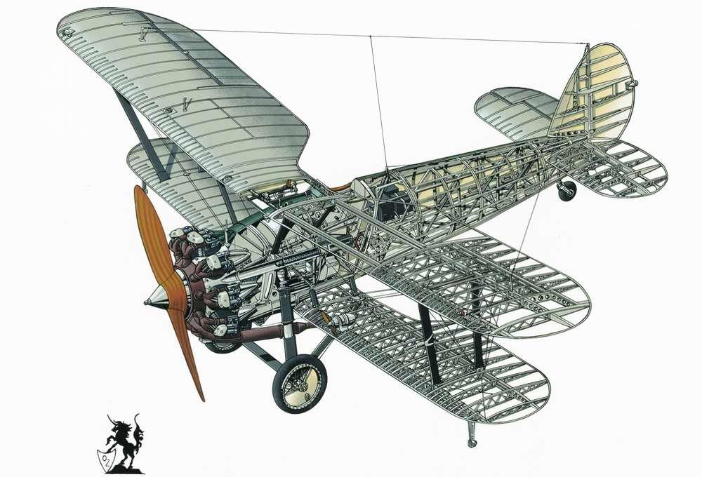 Bristol Type 105 Bulldog - истребитель-биплан, 1929 год (Великобритания)