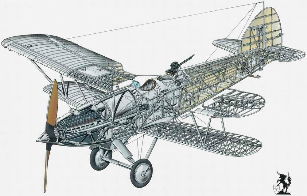 Hawker Hart - легкий бомбардировщик, 1930 год (Великобритания)