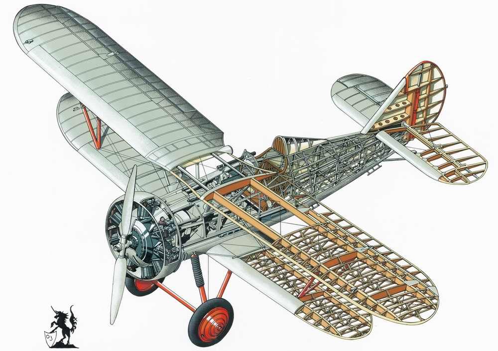 Поликарпов И-5 - истребитель-биплан, 1931 год (СССР)