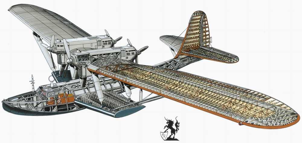 самолеты летающие лодки