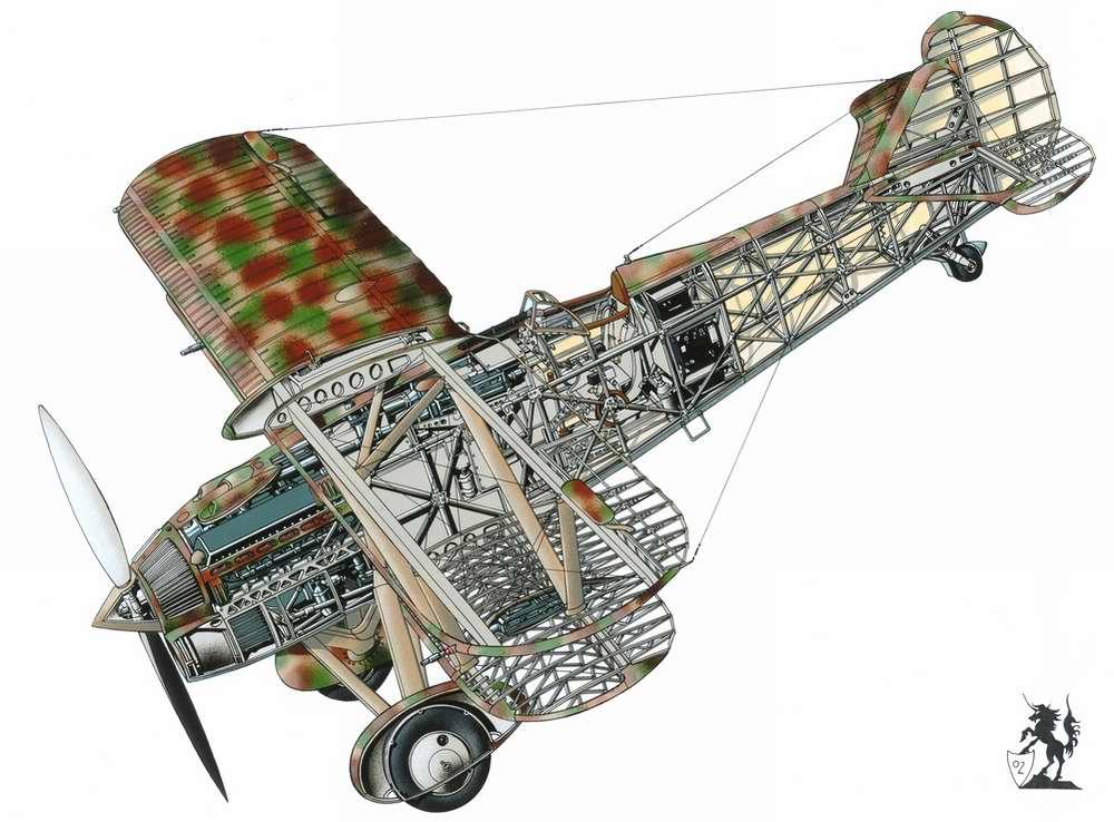 Fiat CR.32 - истребитель-биплан, 1933 год (Италия)