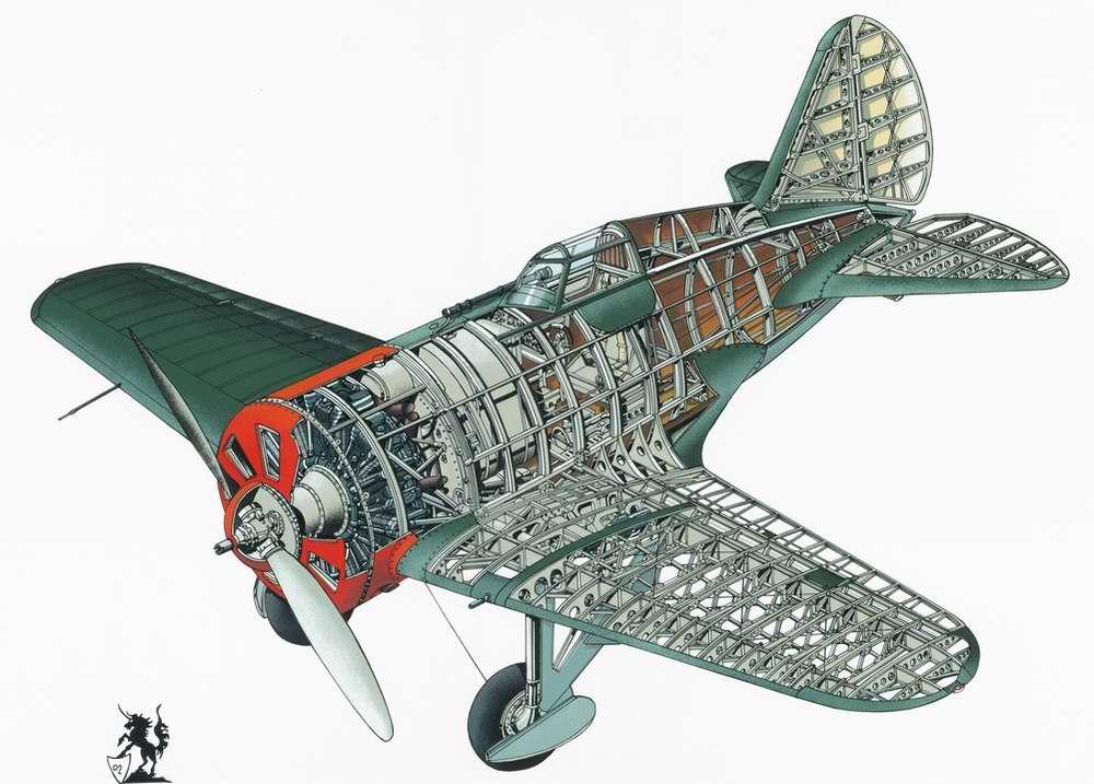 Поликарпов И-16 - истребитель-моноплан, 1934 год (СССР)