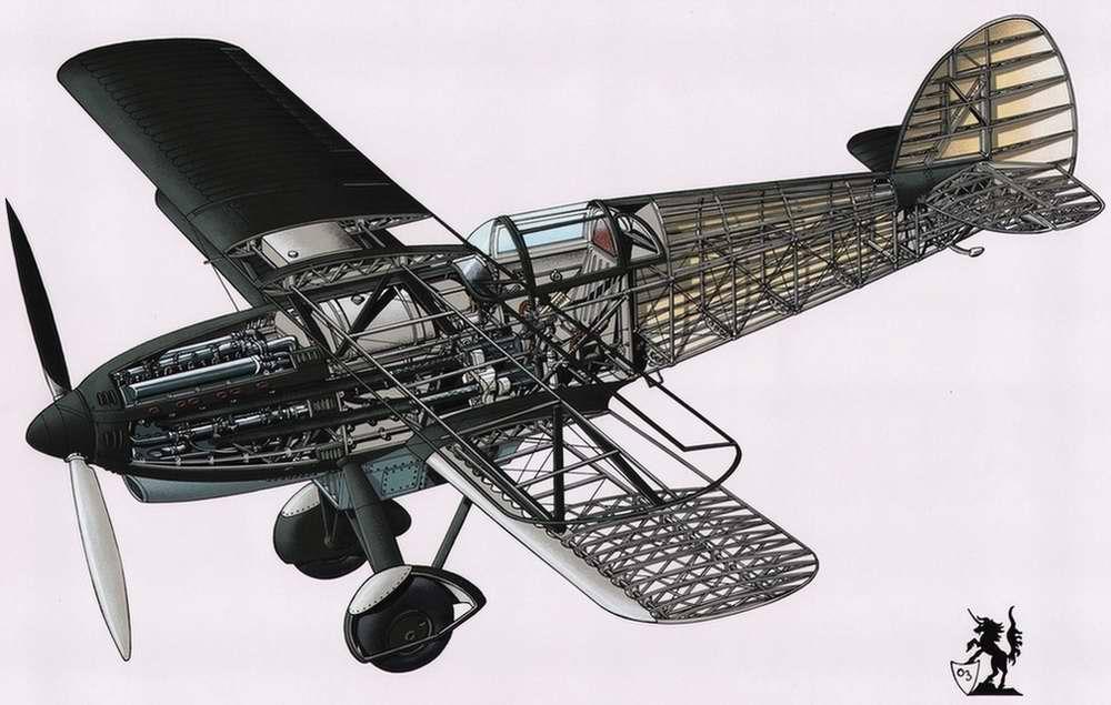 Avia B-534 - истребитель-биплан, 1935 год (Чехословакия)
