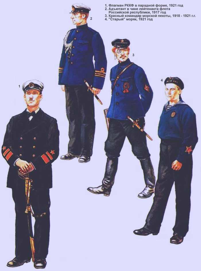 Рабоче-крестьянский Красный флот (РККФ), 1917 - 1921 г.г.