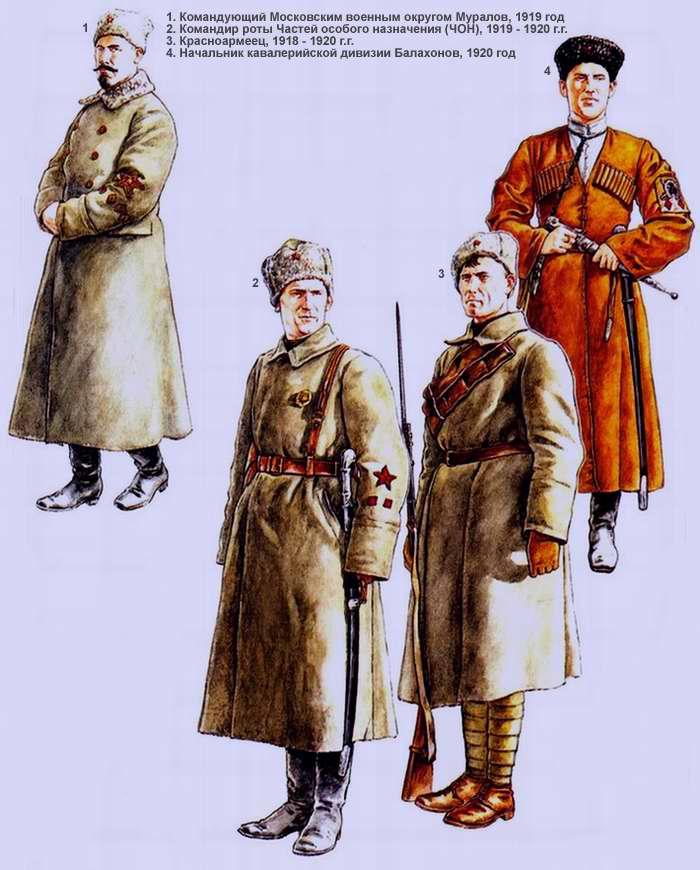 Рабоче-крестьянская Красная Армия (РККА), 1918 - 1920 г.г.