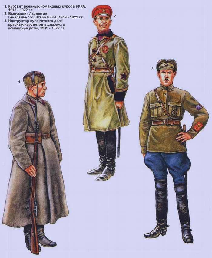 Военно-учебные заведения РККА (1918 - 1922 г.г.)
