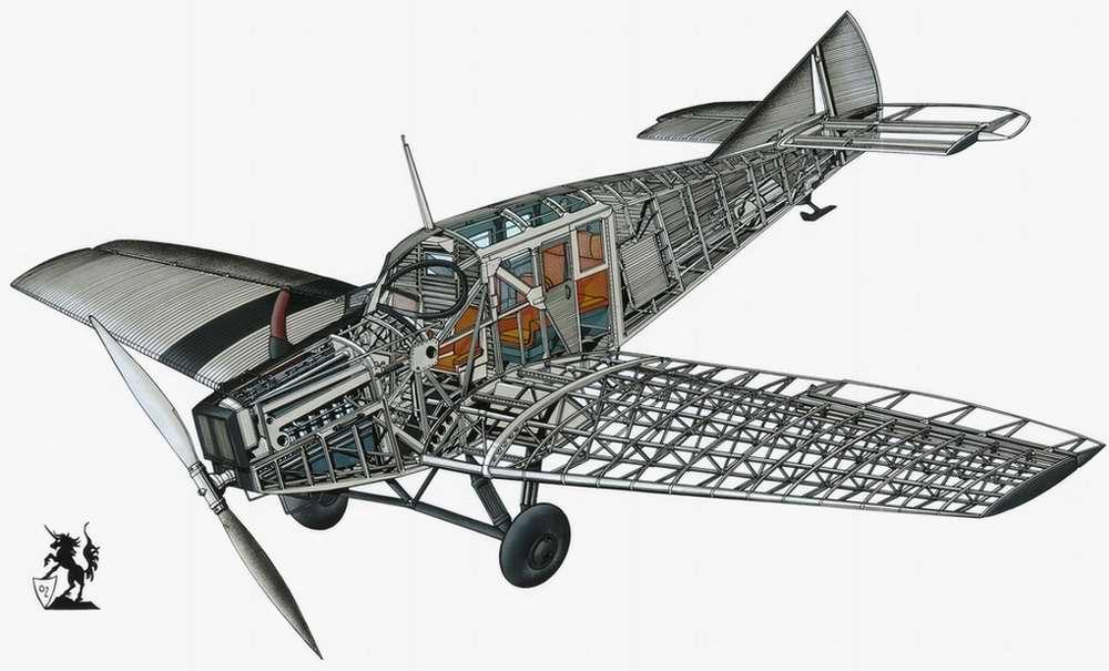 Junkers F.13 - пассажирский самолет, 1920 год (Германия)