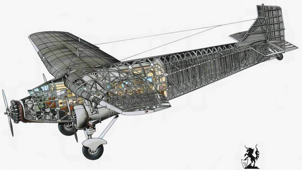 Ford 5-AT-B Trimotor - пассажирский самолет, 1926 год (США)