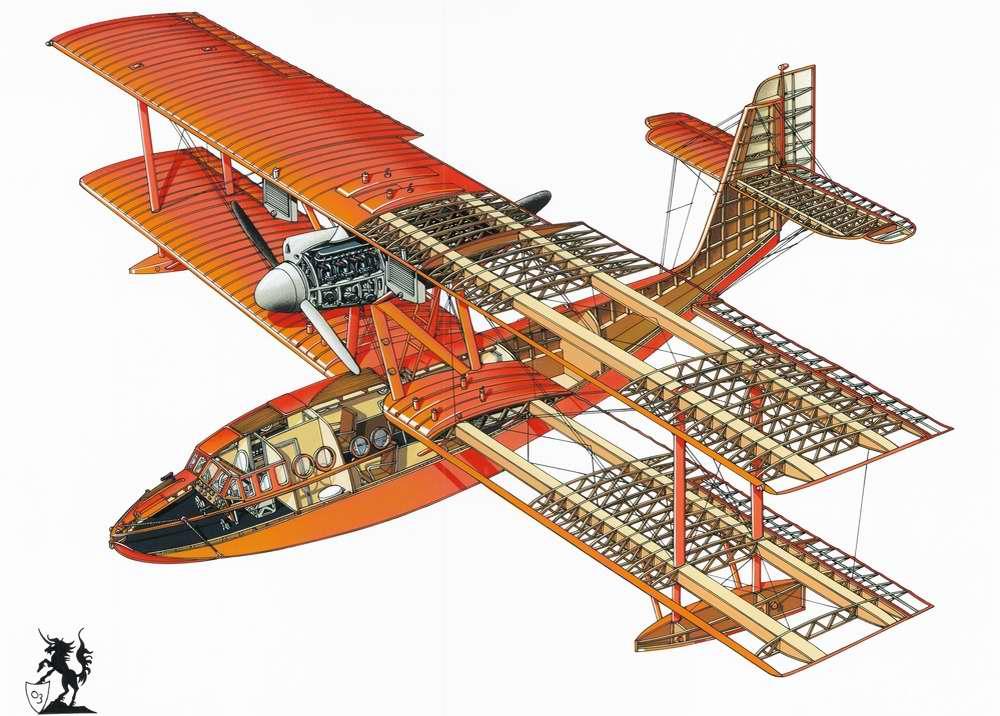 авиация летающие лодки