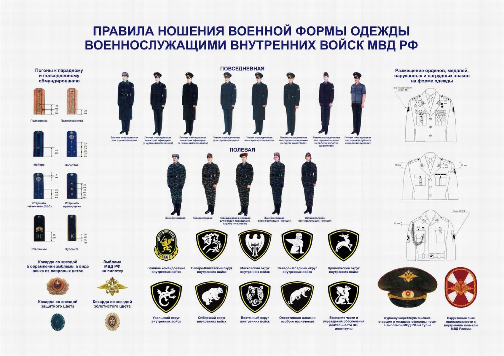 Правила ношения военной формы одежды военнослужащими Внутренних войск МВД РФ