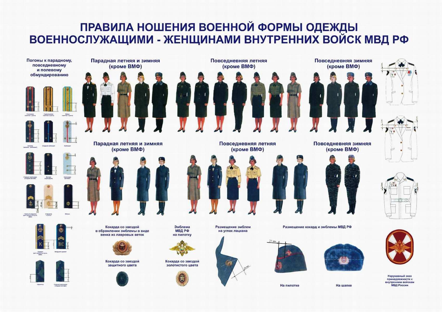 Правила ношения военной формы одежды военнослужащими-женщинами Внутренних войск МВД РФ