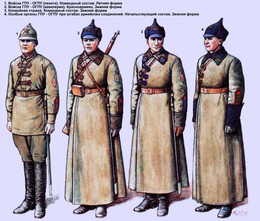 Войска ГПУ - ОГПУ (1923 год)
