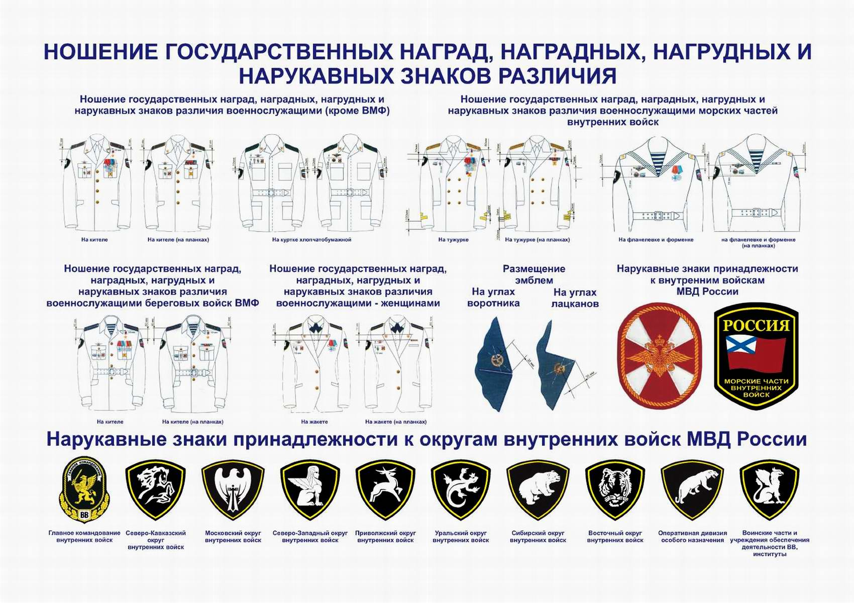 Ношение государственных наград, наградных, нагрудных и нарукавных знаков различия на униформе Внутренних войск МВД РФ