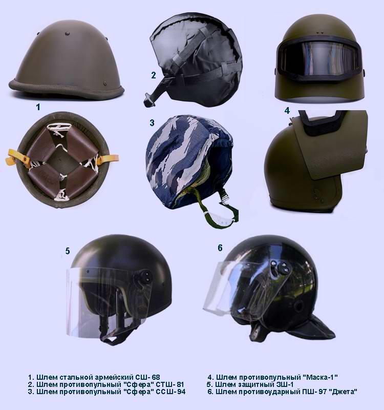 Защитные противоударные и противопульные шлемы СШ-68, Сфера, Маска, Джета