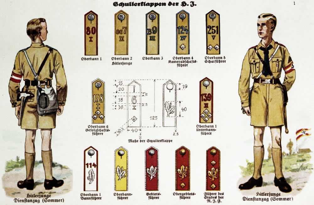 Летняя форма членов гитлерюгенда и знаки их различия (иллюстрация из книги - Die Uniformen der H .J.) - 1933 год