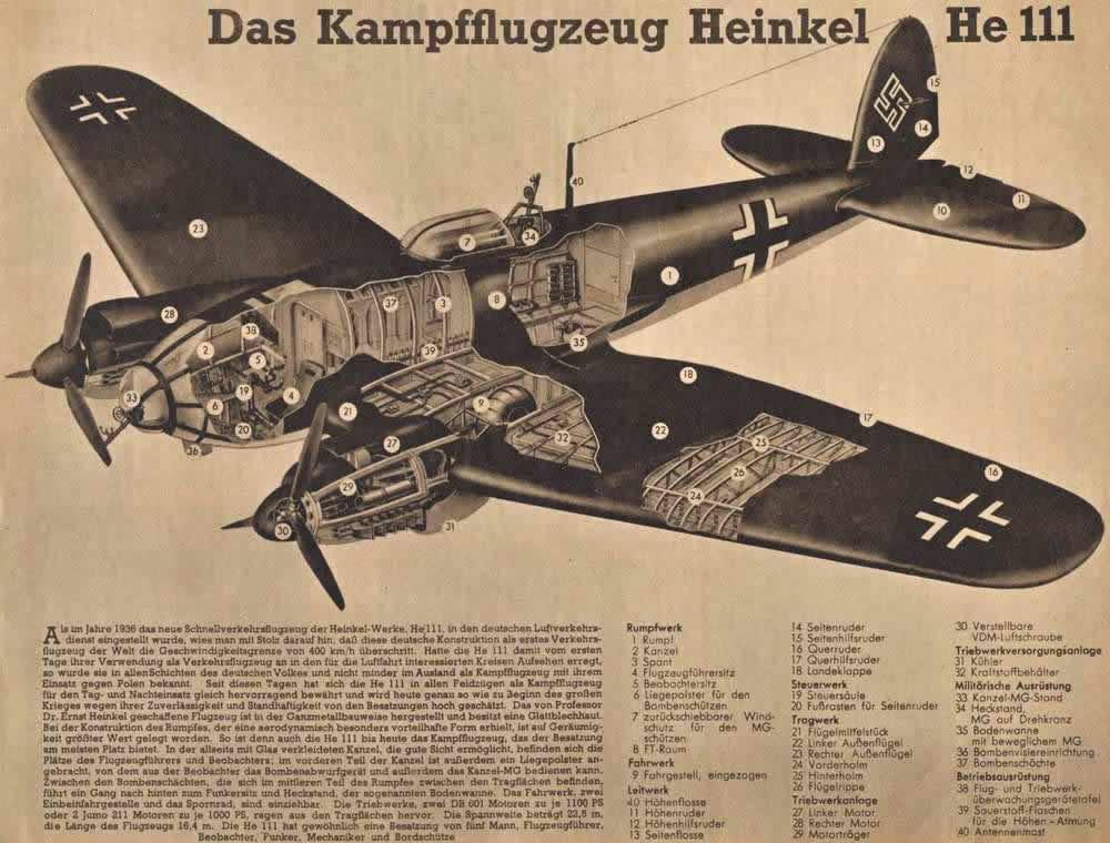 Немецкий бомбардировщик Heinkel He 111 в разрезе