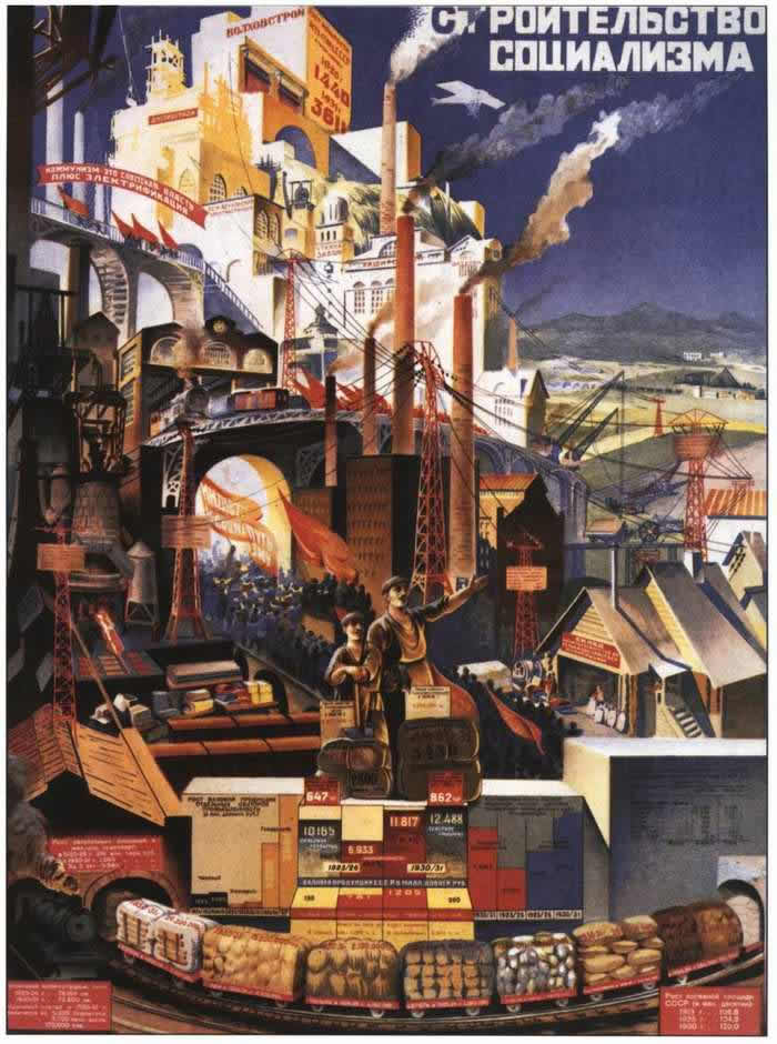 Строительство социализма -- Н. Котов (1927)