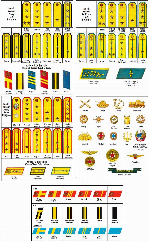 Армия китая и народная армия