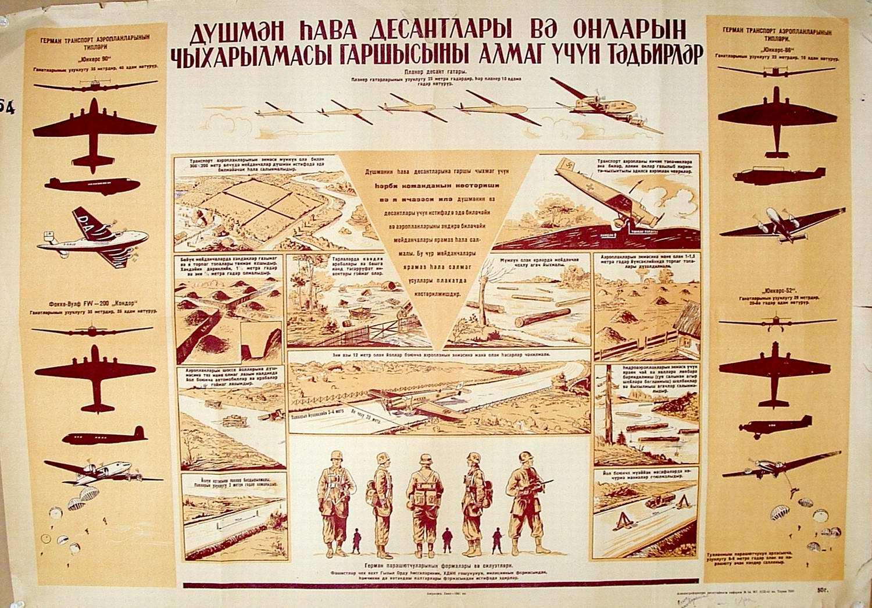 Распознание десантных самолетов противника и способы осуществления противодействий намерениям диверсионных групп врага