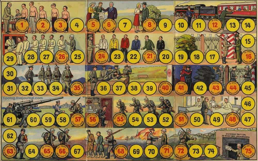 Этапы армейской жизни - от дня призыва до отпуска - настольная игра (1942 год)