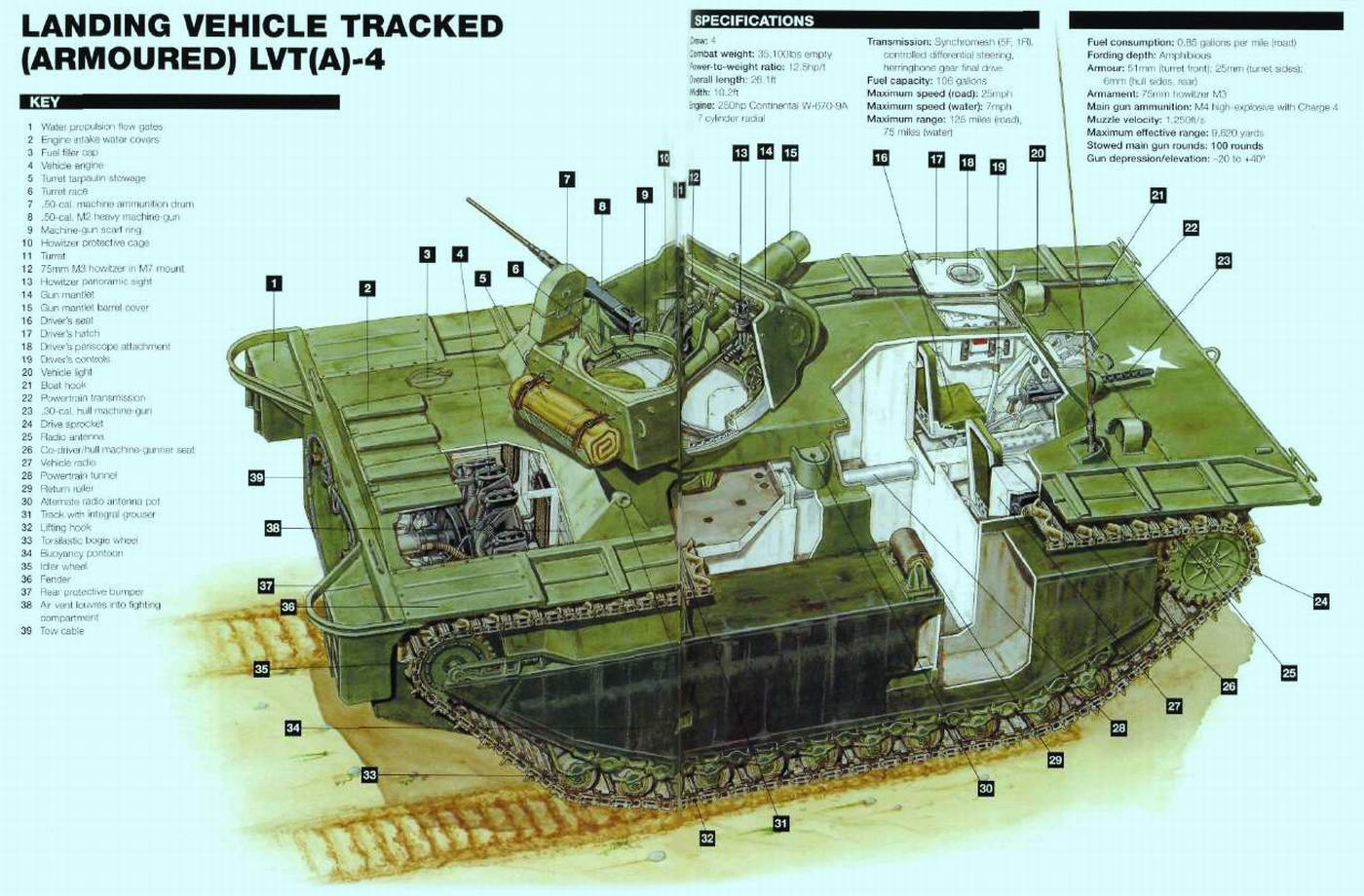 LVT(A)-4 Amtracs (1943 - 45 г.г.) - Амтрэк (плавающий трактор) - гусеничная десантная машина (США)