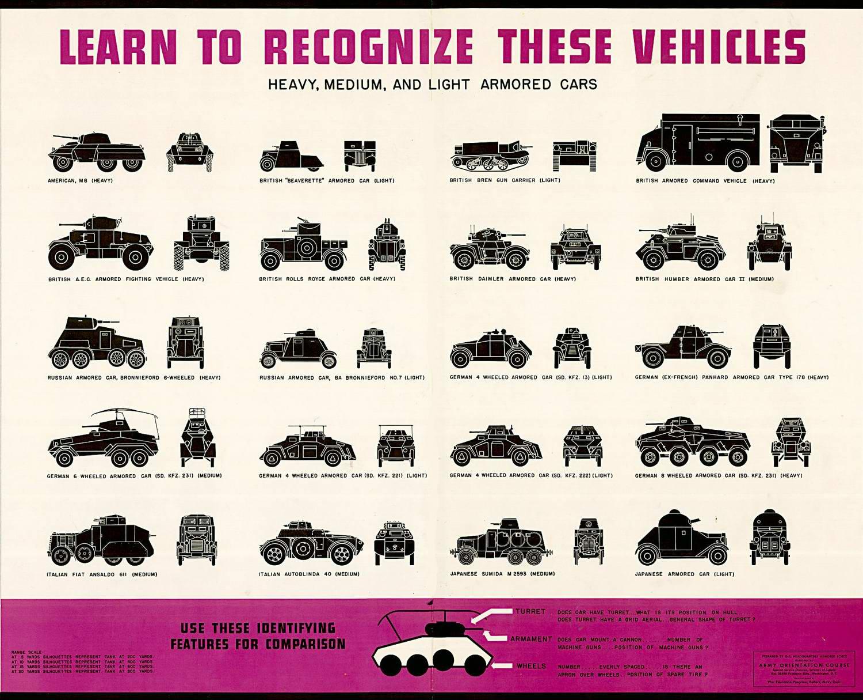 Силуэты тяжелых, средних и легких бронетранспортеров и бронеавтомобилей